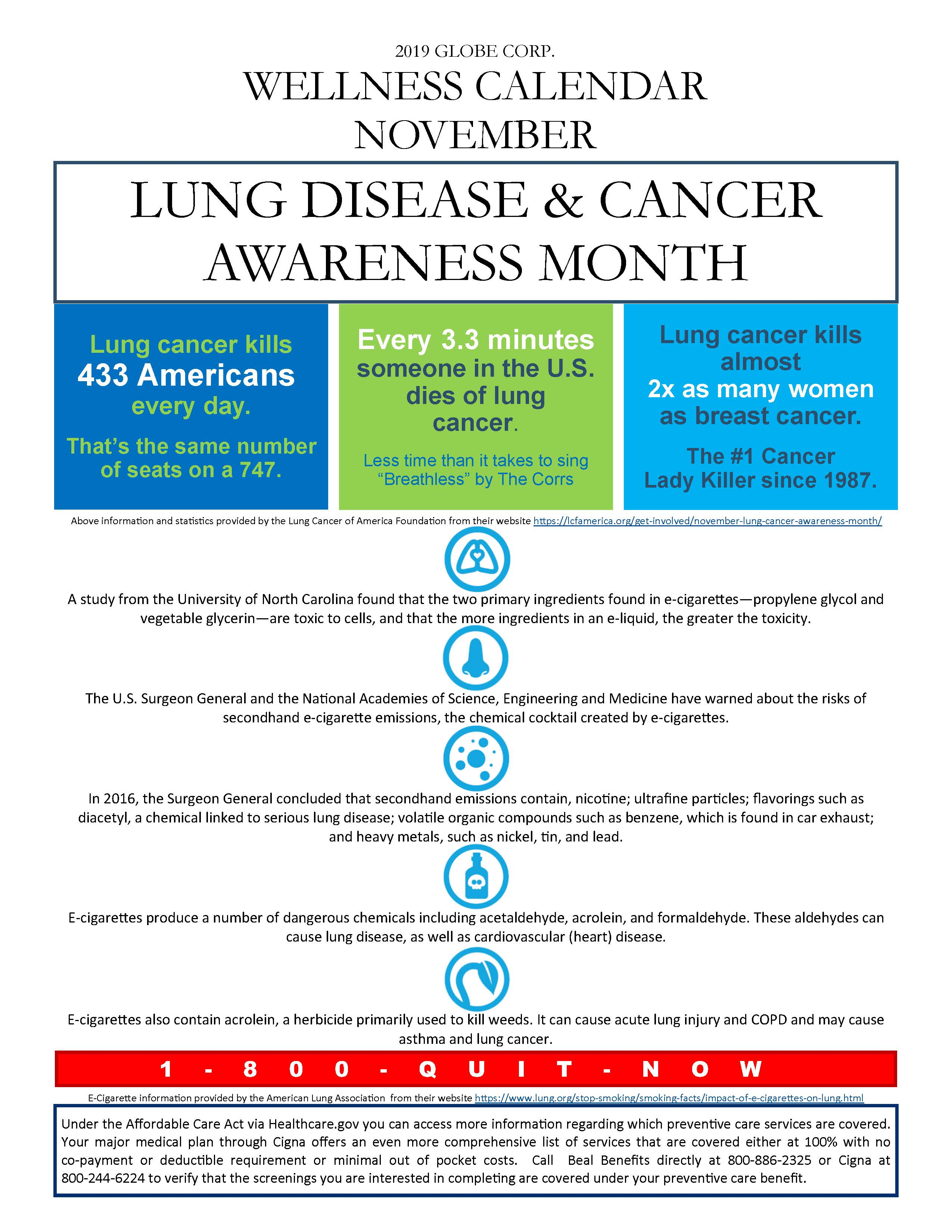2019 November Lung Disease and Cancer